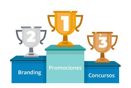 ¿Cuáles son las publicaciones con mayor porcentaje de interacción en redes sociales? 1, las promociones, 2, las publicaciones de branding y 3, los concursos.